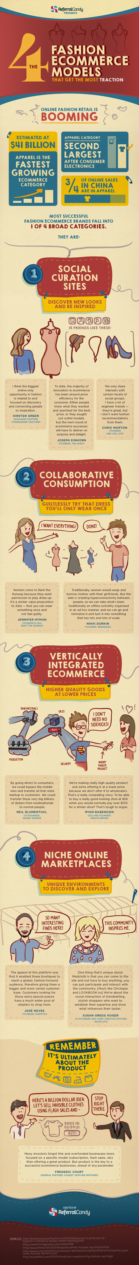 fashion ecommerce models