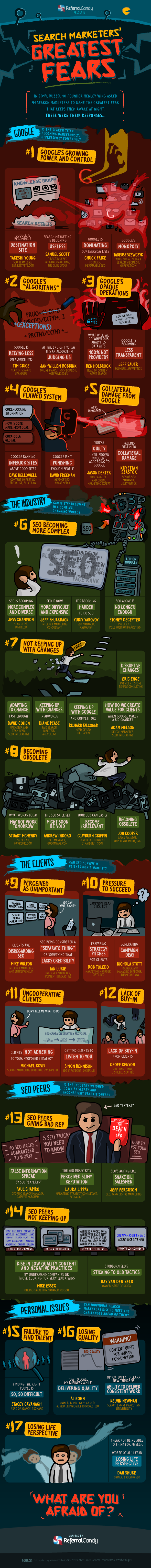 Search Marketers' Greatest Fears [Infographic]