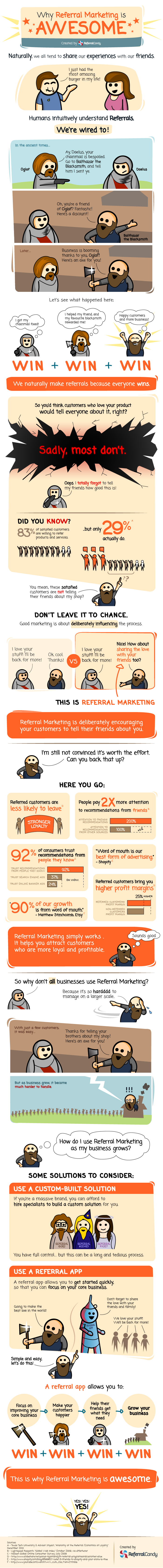 Referral Marketing Strategy Why Referral Marketing Is Awesome By Referralcandy