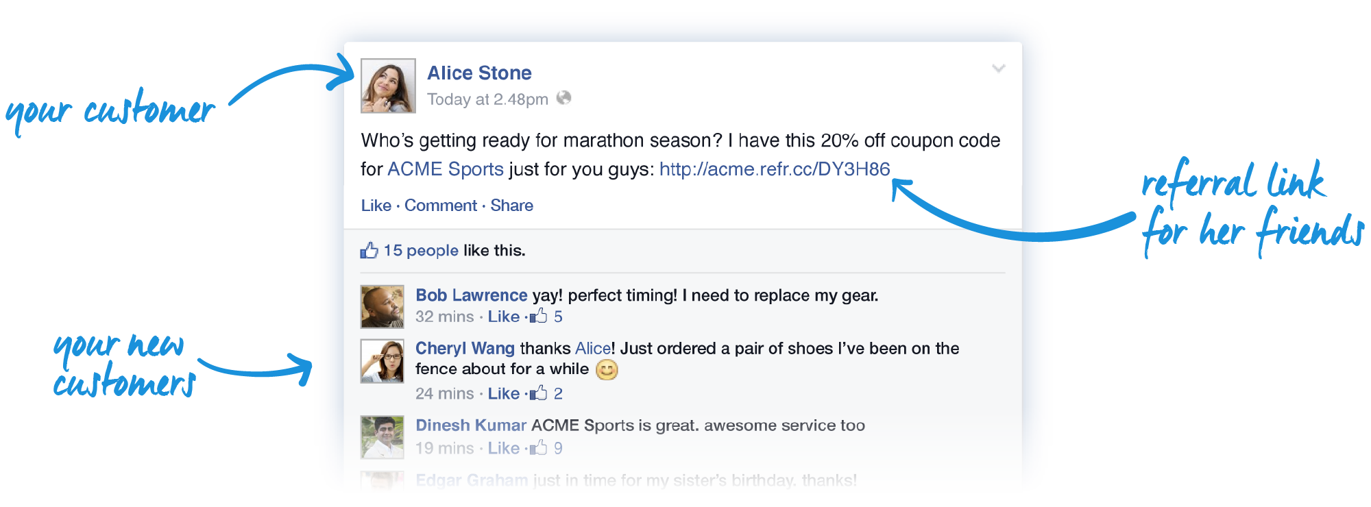 Customers sharing on facebook to refer friends to your store