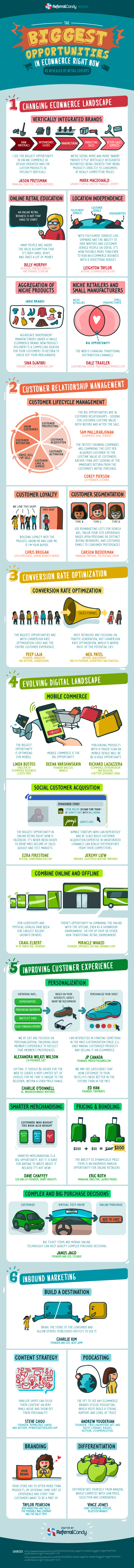 E-commerce opportunities and trends [infographic & interviews]